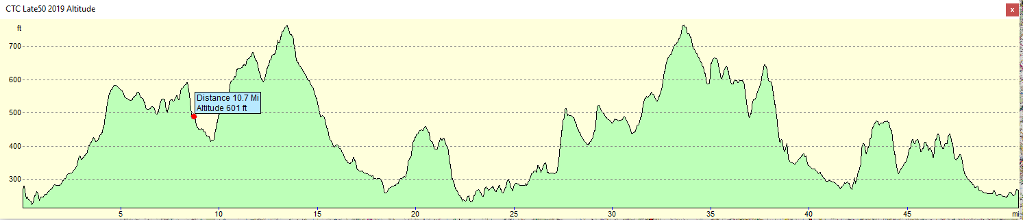 Elevation profile 3